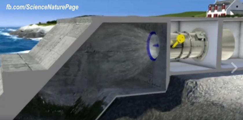 air-turbine